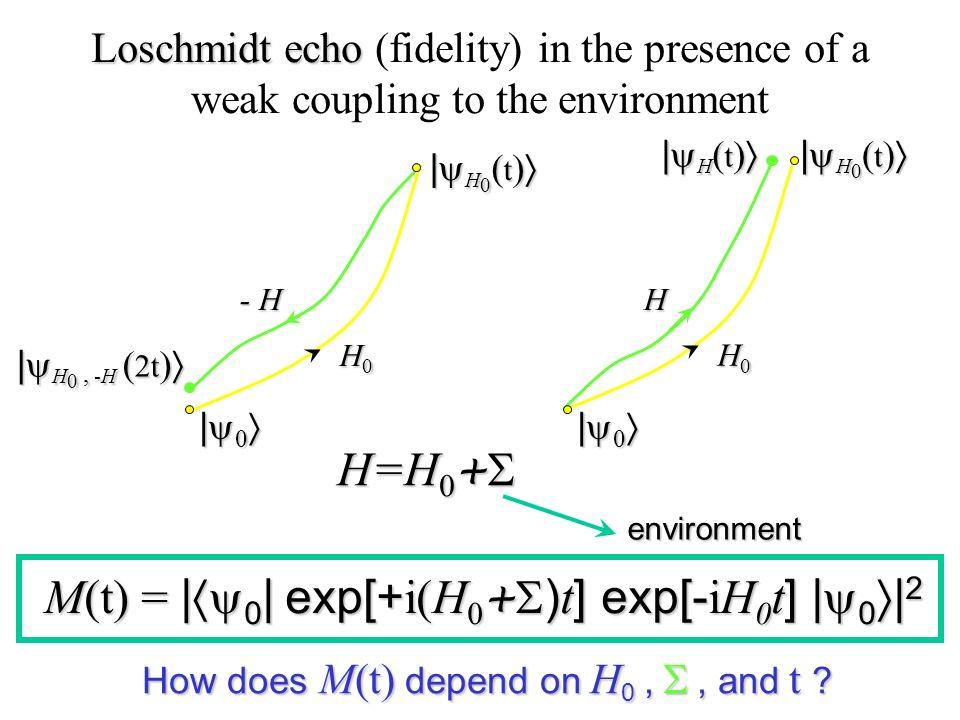 M(t) = |y0| exp[+i(H0+S)t] exp[-iH0t] |y0|2